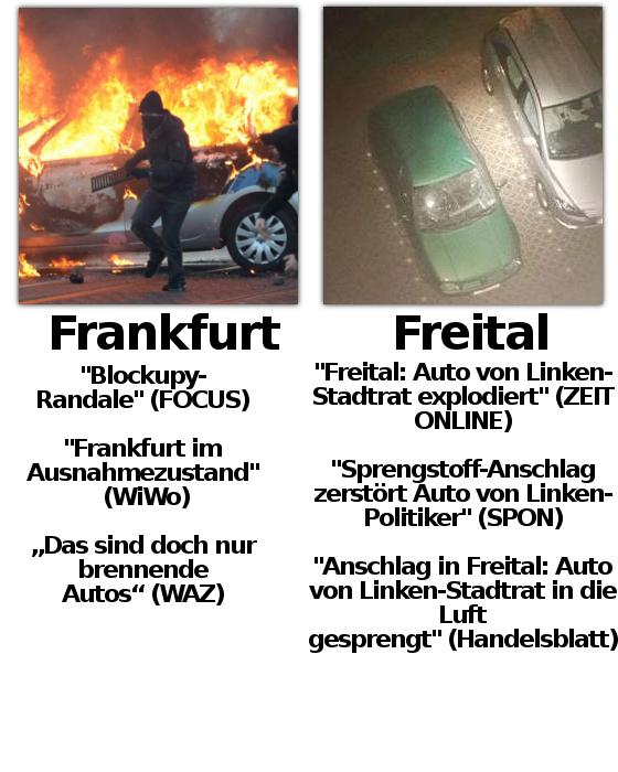 FreitalAuto